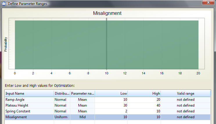 Quantum XL Misalignment Model