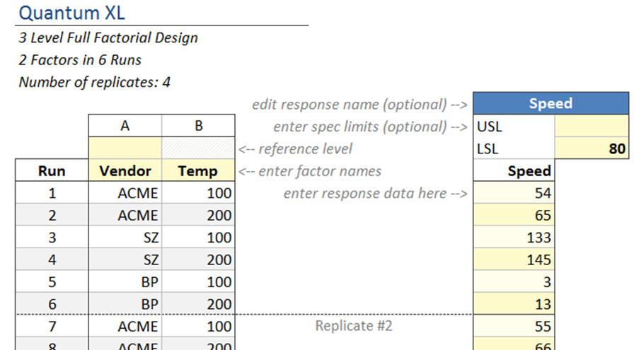 Quantum XL DOE with Categorical