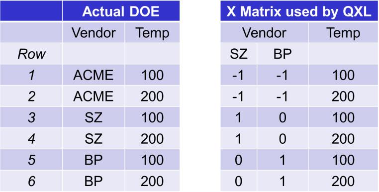 Quantum XL dummy coding