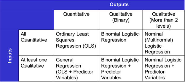 Quantum XL Regression Options
