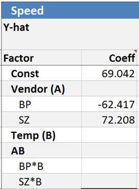 Quantum XL Reduced Regression Table