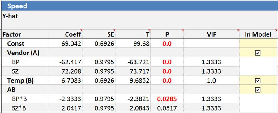 Quantum XL Regression Table