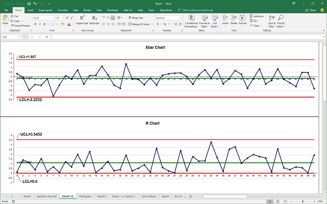 Control chart in SPC XL