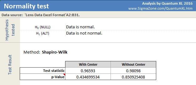 Lens Data Both Columns Shapiro Wilk Results