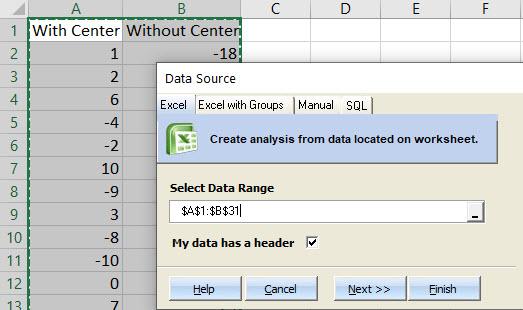 Lens Data F-Test Dialog